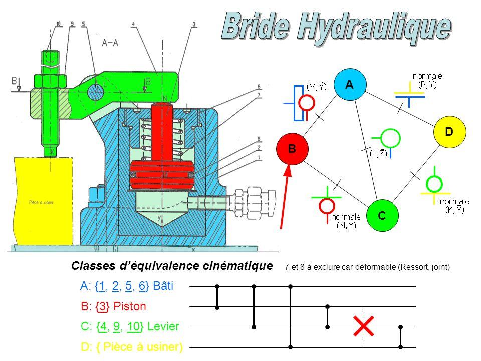 Classes d'équivalence cinématique 7 et 8 à exclure car déformable (Ressort, joint) A: {1, 2, 5, 6} Bâti B: {3} Piston C: {4, 9, 10} Levier D: { Pièce