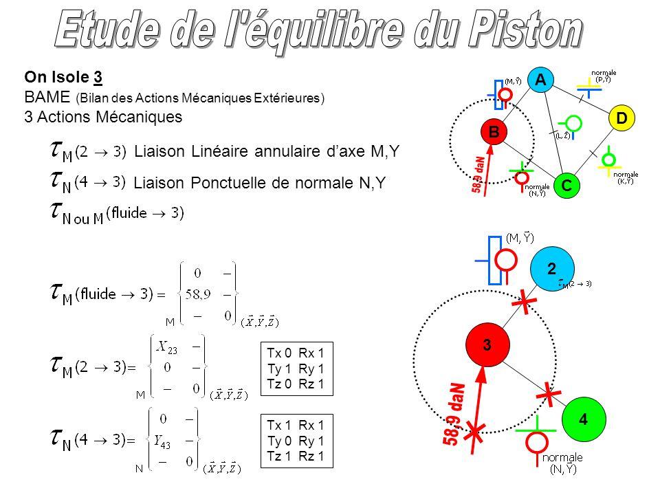 On Isole 3 BAME (Bilan des Actions Mécaniques Extérieures) 3 Actions Mécaniques 3 2 4 A B C D Liaison Linéaire annulaire d'axe M,Y Liaison Ponctuelle