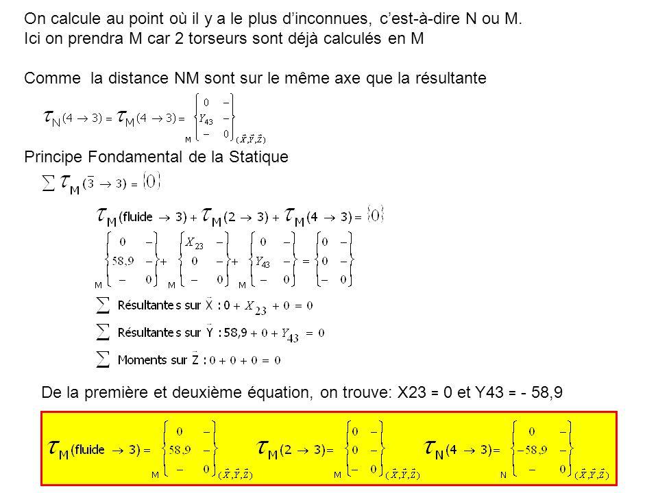 On calcule au point où il y a le plus d'inconnues, c'est-à-dire N ou M. Ici on prendra M car 2 torseurs sont déjà calculés en M Comme la distance NM s