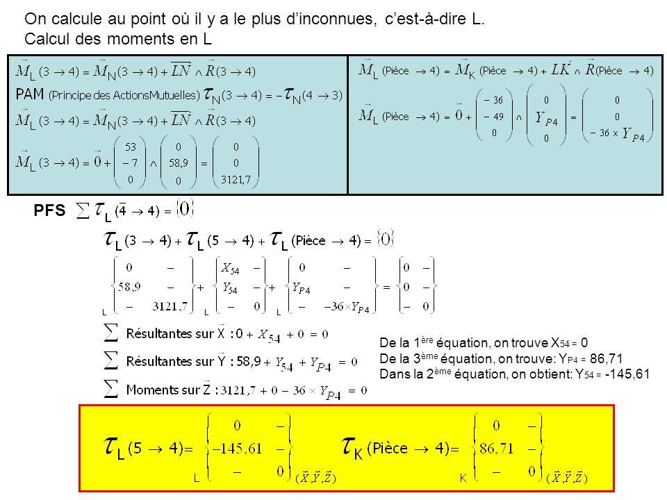 On calcule au point où il y a le plus d'inconnues, c'est-à-dire L. Calcul des moments en L De la 1 ère équation, on trouve X 54 = 0 De la 3 ème équati