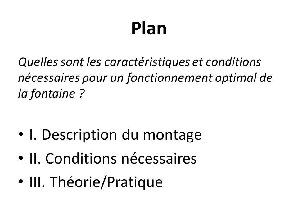 Plan Quelles sont les caractéristiques et conditions nécessaires pour un fonctionnement optimal de la fontaine .