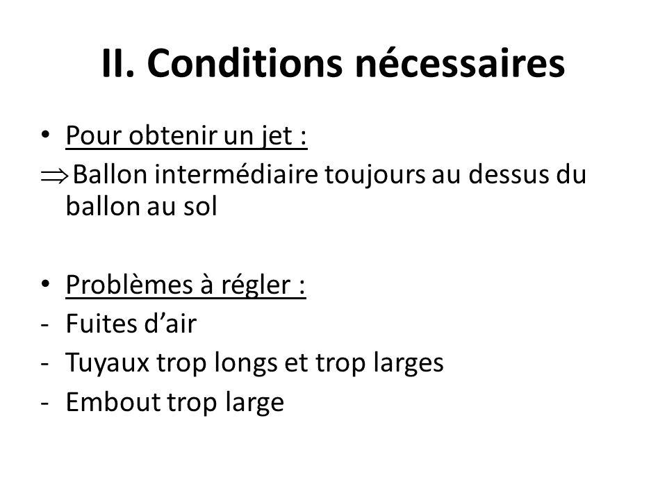 II. Conditions nécessaires Pour obtenir un jet :  Ballon intermédiaire toujours au dessus du ballon au sol Problèmes à régler : -Fuites d'air -Tuyaux