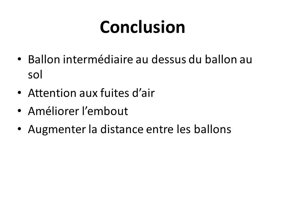 Conclusion Ballon intermédiaire au dessus du ballon au sol Attention aux fuites d'air Améliorer l'embout Augmenter la distance entre les ballons