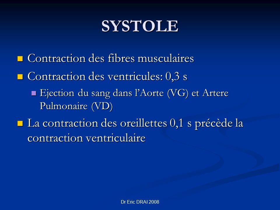 Dr Eric DRAI 2008 SYSTOLE Contraction des fibres musculaires Contraction des fibres musculaires Contraction des ventricules: 0,3 s Contraction des ven