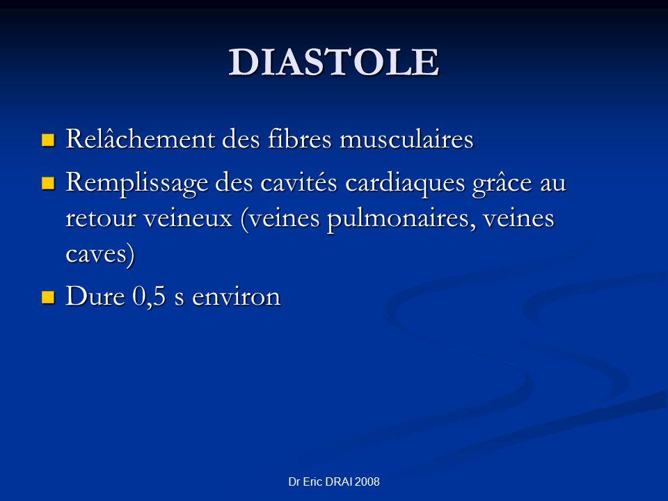Dr Eric DRAI 2008 DIASTOLE Relâchement des fibres musculaires Relâchement des fibres musculaires Remplissage des cavités cardiaques grâce au retour ve