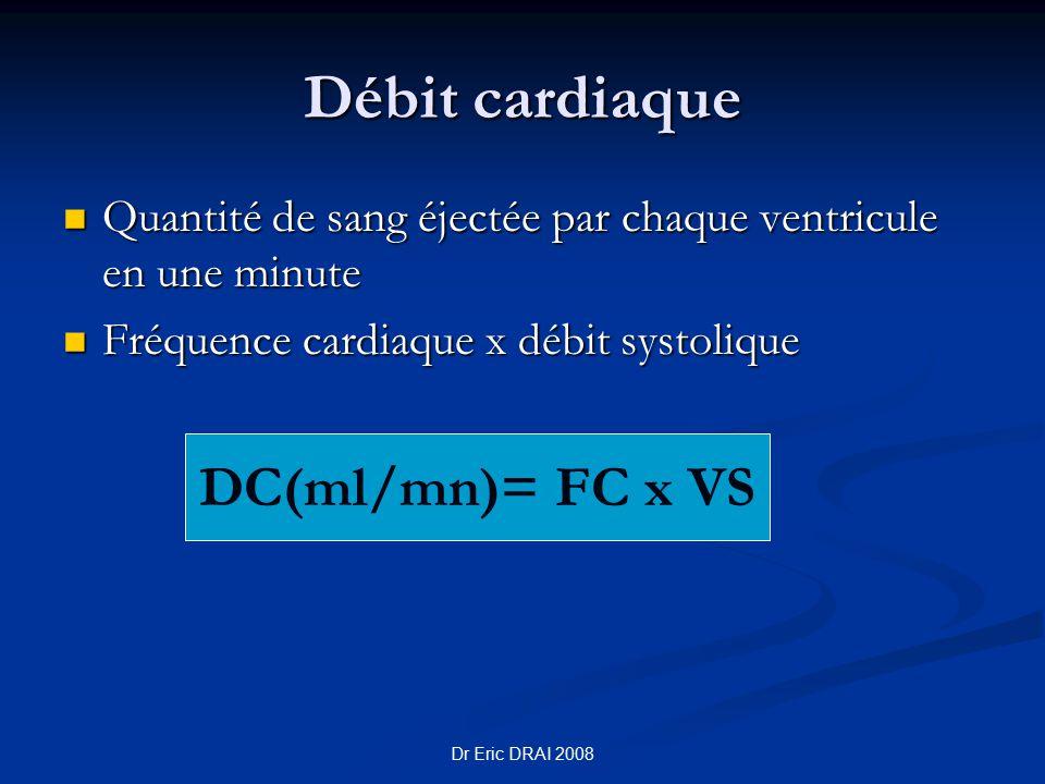 Dr Eric DRAI 2008 Débit cardiaque Quantité de sang éjectée par chaque ventricule en une minute Quantité de sang éjectée par chaque ventricule en une m