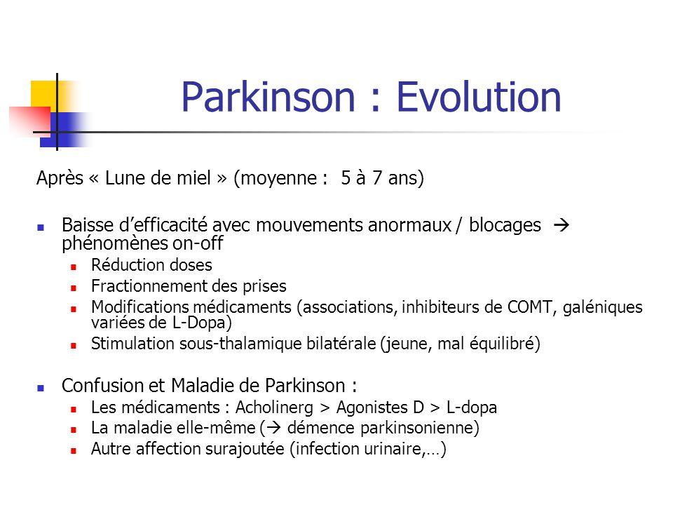 salbutamol og parkinson