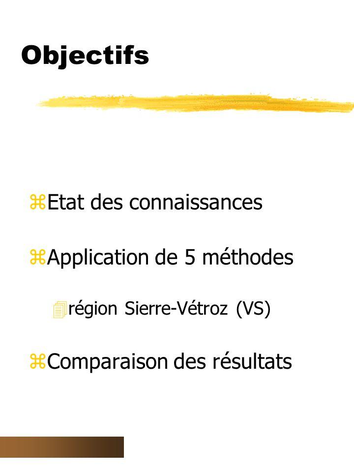 Objectifs zEtat des connaissances zApplication de 5 méthodes 4région Sierre-Vétroz (VS) zComparaison des résultats
