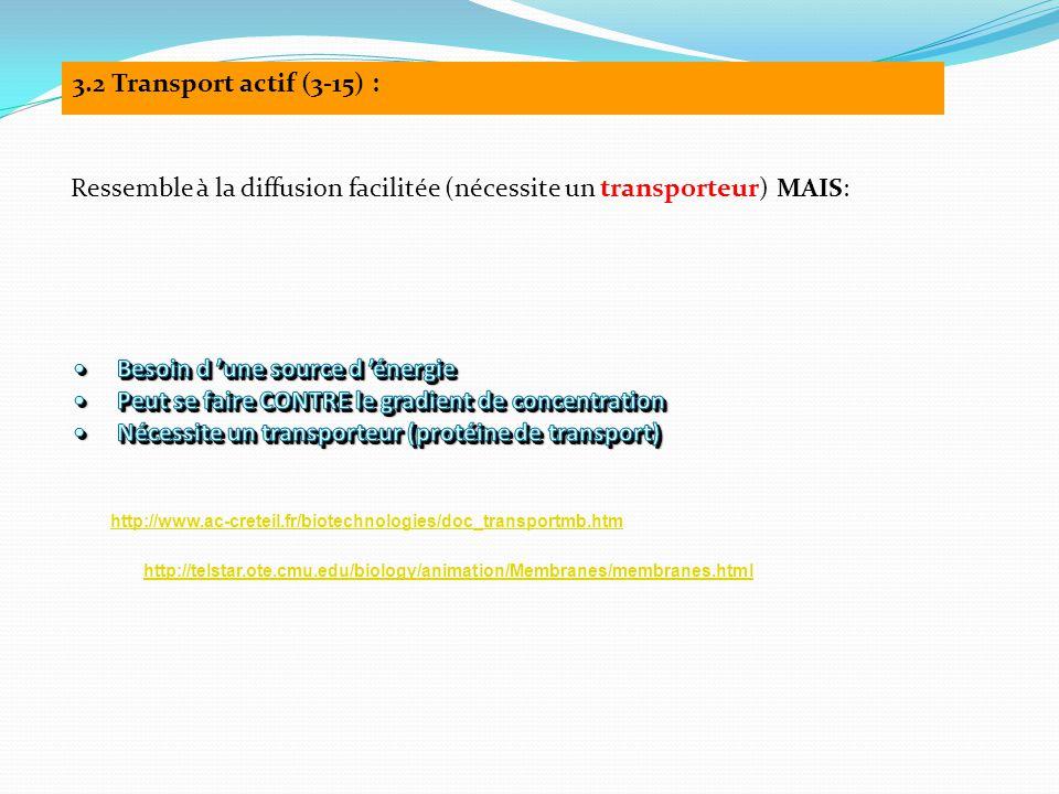 3.2 Transport actif (3-15) : Ressemble à la diffusion facilitée (nécessite un transporteur) MAIS: http://www.ac-creteil.fr/biotechnologies/doc_transportmb.htm http://telstar.ote.cmu.edu/biology/animation/Membranes/membranes.html