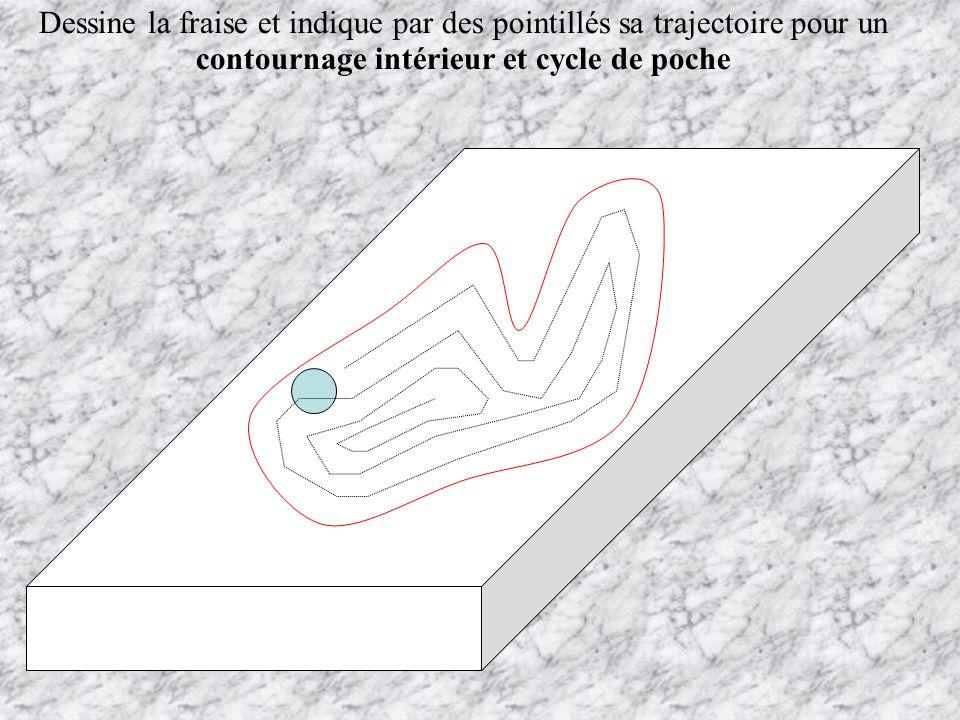 Dessine la fraise et indique par des pointillés sa trajectoire pour un contournage intérieur et cycle de poche