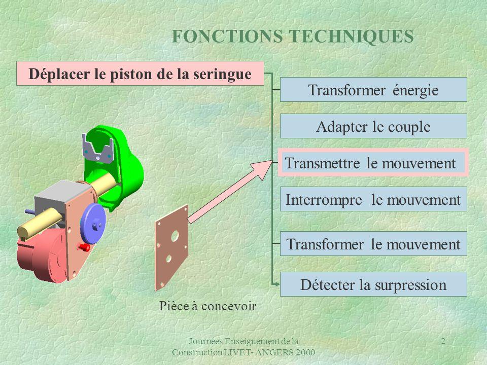 2 FONCTIONS TECHNIQUES Transformer énergie Adapter le couple Transmettre le mouvement Transformer le mouvement Détecter la surpression Interrompre le mouvement Déplacer le piston de la seringue Pièce à concevoir