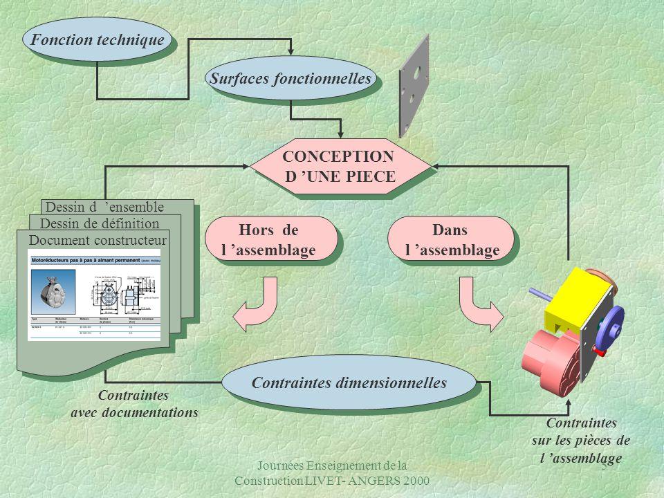 Journées Enseignement de la Construction LIVET- ANGERS 2000 5 Fonction technique Surfaces fonctionnelles CONCEPTION D 'UNE PIECE Contraintes dimensionnelles Hors de l 'assemblage Dans l 'assemblage Contraintes sur les pièces de l 'assemblage Document constructeur Dessin de définition Dessin d 'ensemble Contraintes avec documentations