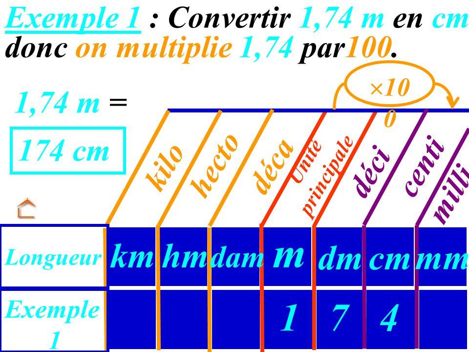 Unité principale Exemple 1 Longueur dm m cm déci centi milli mm dam déca hecto hm kilo km Exemple 1 : Convertir 1,74 m en cm. 1 m est 100 fois plus gr