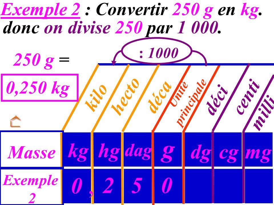 Unité principale Exemple 2 déci centi milli déca hecto kilo Masse dg g cgmg dag hgkg Exemple 2 : Convertir 250 g en kg. 1 g est 1 000 fois plus petit