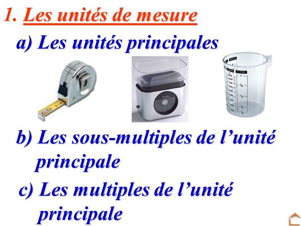 UNITES DE MESURE CONVERSIONS 1. Les unités de mesure 1. Les unités de mesure 2. Conversions 2. Conversions