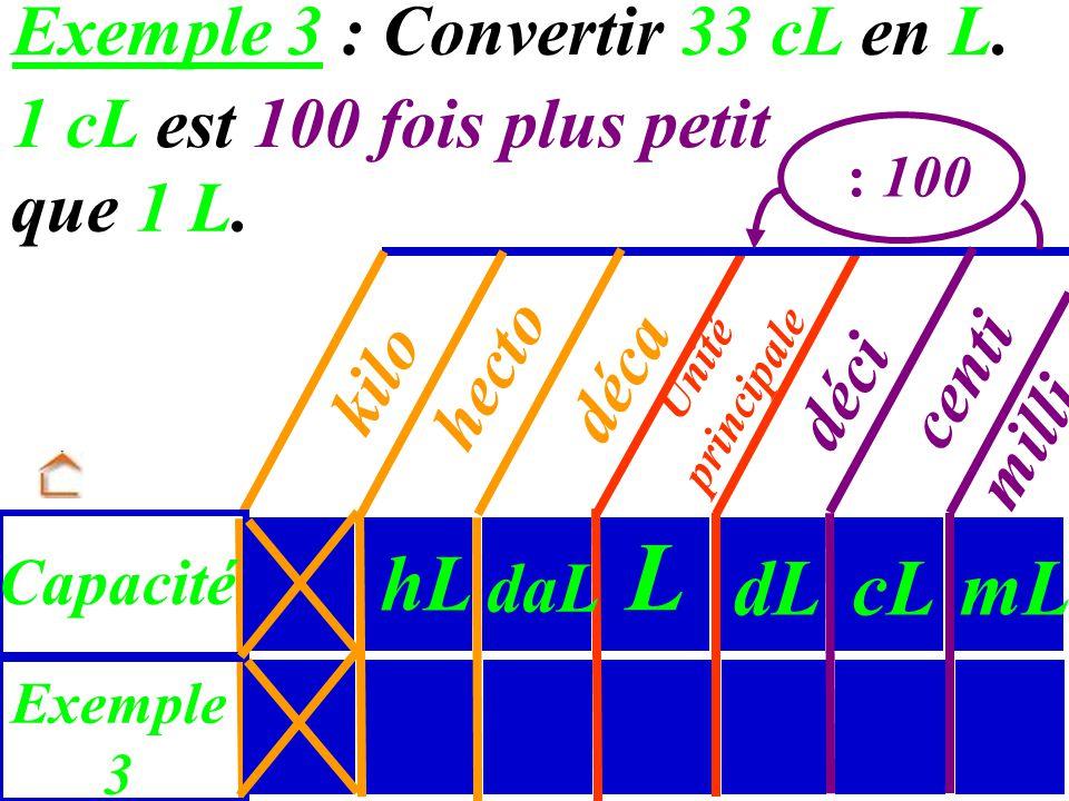 Unité principale Exemple 2 déci centi milli déca hecto kilo Masse dg g cgmg dag hgkg Exemple 2 : Convertir 250 g en kg. donc on divise 250 par 1 000.
