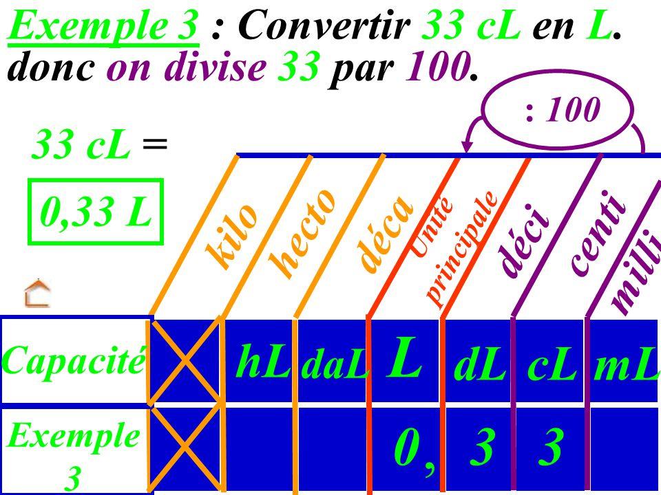 Unité principale Exemple 3 déci centi milli déca hecto kilo Capacité dL L cLmL daL hL 1 cL est 100 fois plus petit Exemple 3 : Convertir 33 cL en L. :