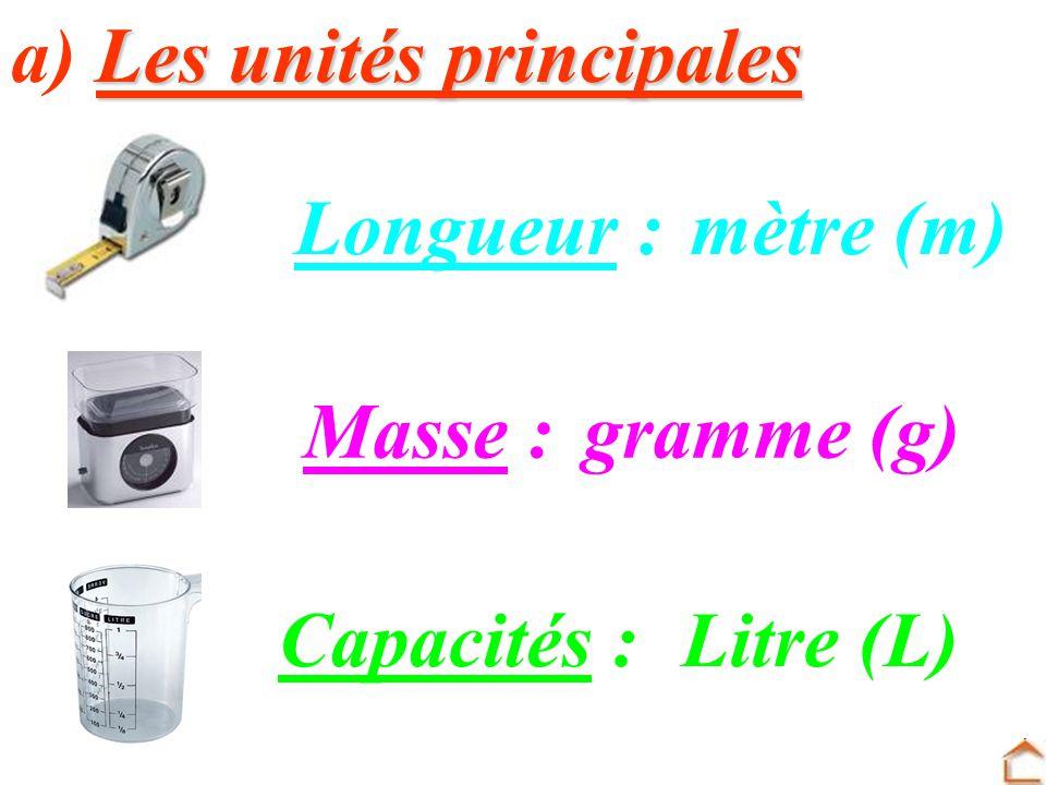 Les unités de mesure 1. Les unités de mesure a) Les unités principales a) Les unités principales b) Les sous-multiples de l'unité b) Les sous-multiple