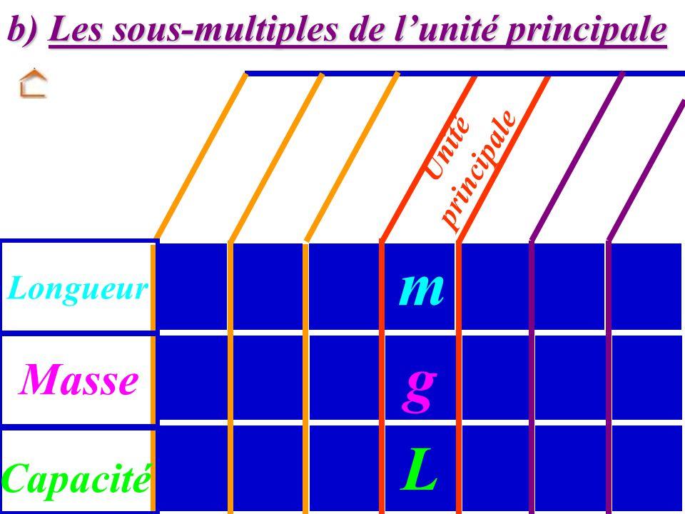 Capacités : Les unités principales a) Les unités principales Masse : Longueur : gramme (g) mètre (m) Litre (L)