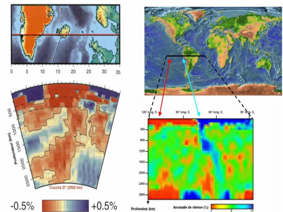 conclusion La tomographie sismique permet de comprendre la dynamique de la lithosphère océanique : formation au niveau des dorsales par remontée de magma issue de la fusion partielle de péridotites mantelliques et réincorporation au manteau par subduction au niveau des dorsales.