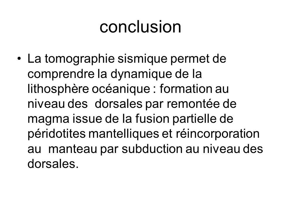 1ere étape: la péridotite de l'asthénosphère ascendante 2 Olivines 4 Pyroxènes