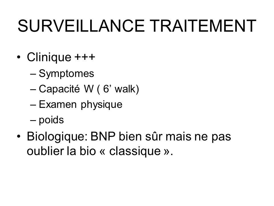 SURVEILLANCE TRAITEMENT Clinique +++ –Symptomes –Capacité W ( 6' walk) –Examen physique –poids Biologique: BNP bien sûr mais ne pas oublier la bio « classique ».
