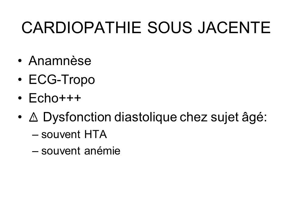 CARDIOPATHIE SOUS JACENTE Anamnèse ECG-Tropo Echo+++ Dysfonction diastolique chez sujet âgé: –souvent HTA –souvent anémie