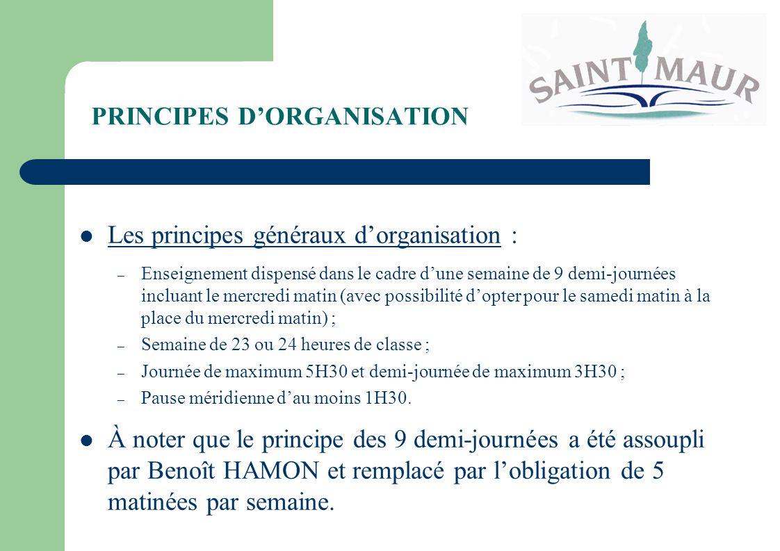 Cours De Solfège à Domicile à Saint Maur Des Fosses