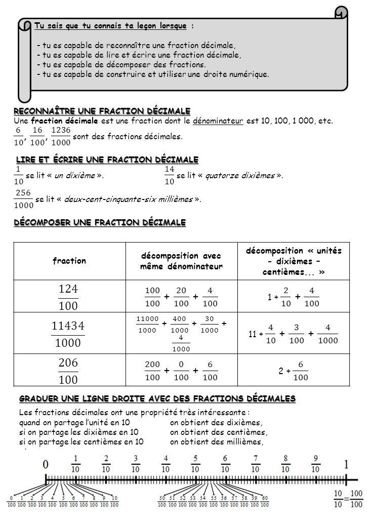 fraction décomposition avec même dénominateur décomposition « unités - dixièmes – centièmes... » Tu sais que tu connais ta leçon lorsque : - tu es cap