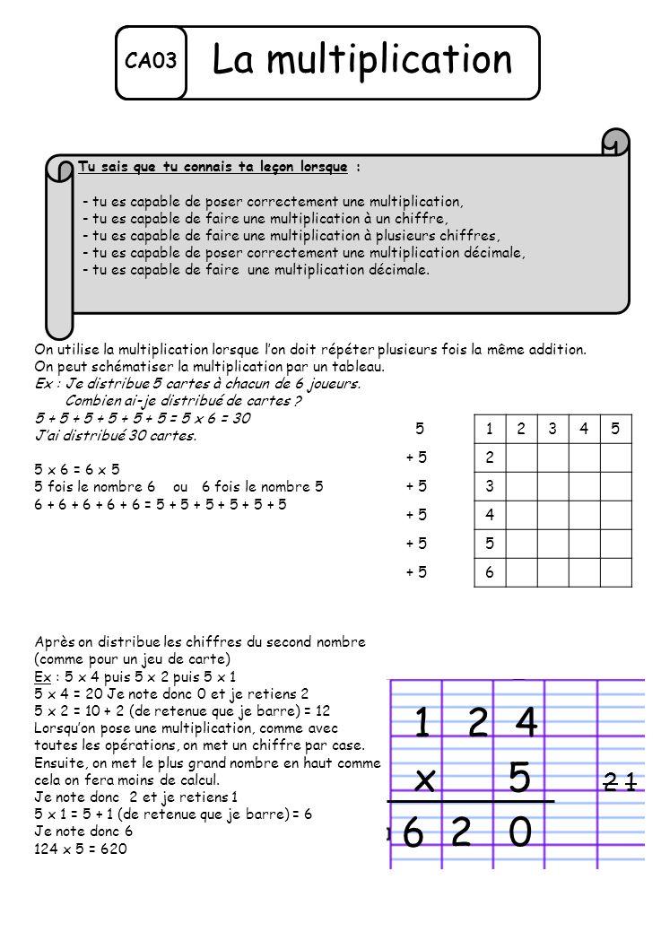 On utilise la multiplication lorsque l'on doit répéter plusieurs fois la même addition. On peut schématiser la multiplication par un tableau. Ex : Je