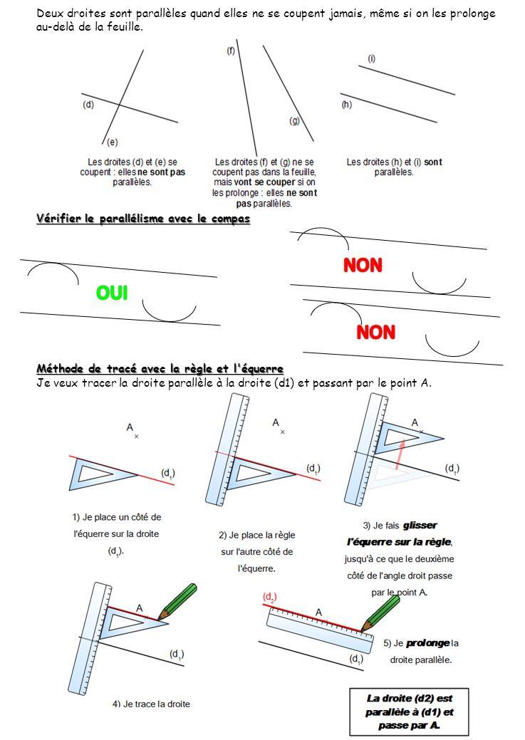 Deux droites sont parallèles quand elles ne se coupent jamais, même si on les prolonge au-delà de la feuille. Vérifier le parallélisme avec le compas