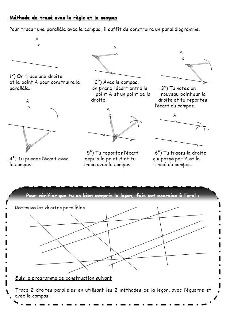 Méthode de tracé avec la règle et le compas Pour tracer une parallèle avec le compas, il suffit de construire un parallélogramme. 1°) On trace une dro