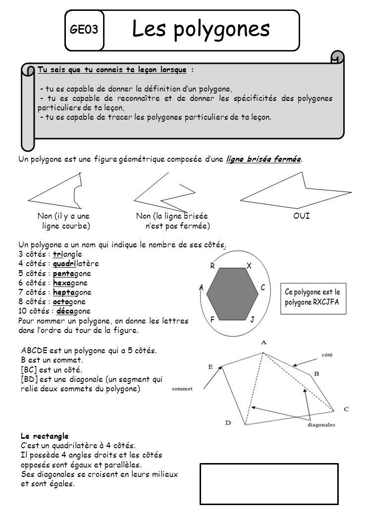 GE03 Les polygones Un polygone est une figure géométrique composée d'une ligne brisée fermée. Non (il y a une Non (la ligne brisée OUI ligne courbe) n