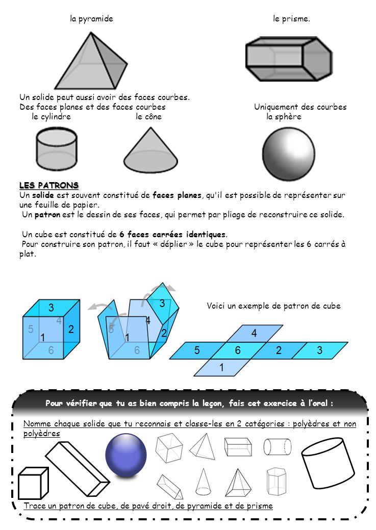 la pyramidele prisme.Un solide peut aussi avoir des faces courbes.