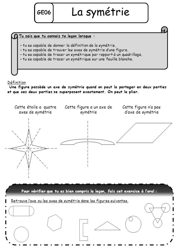 GE06 La symétrie Cette étoile a quatre axes de symétrie Cette figure a un axe de symétrie Cette figure n'a pas d'axe de symétrie Définition Une figure possède un axe de symétrie quand on peut la partager en deux parties et que ces deux parties se superposent exactement.