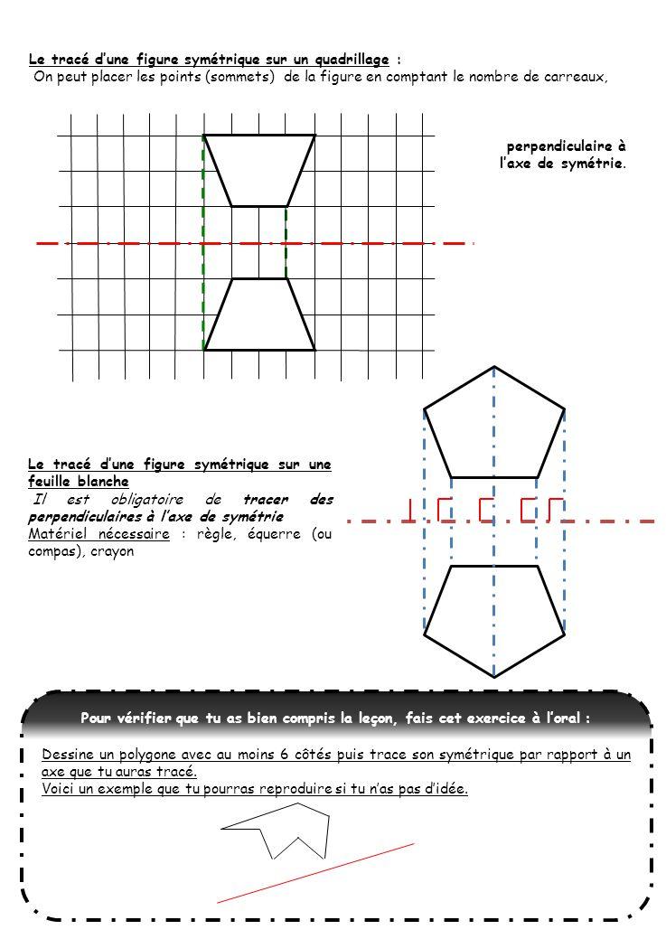 Le tracé d'une figure symétrique sur une feuille blanche Il est obligatoire de tracer des perpendiculaires à l'axe de symétrie Matériel nécessaire : règle, équerre (ou compas), crayon Pour vérifier que tu as bien compris la leçon, fais cet exercice à l'oral : Dessine un polygone avec au moins 6 côtés puis trace son symétrique par rapport à un axe que tu auras tracé.