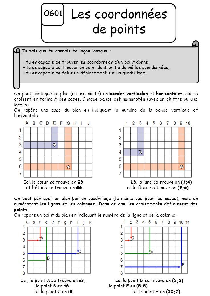 OG01 Les coordonnées de points On peut partager un plan (ou une carte) en bandes verticales et horizontales, qui se croisent en formant des cases. Cha