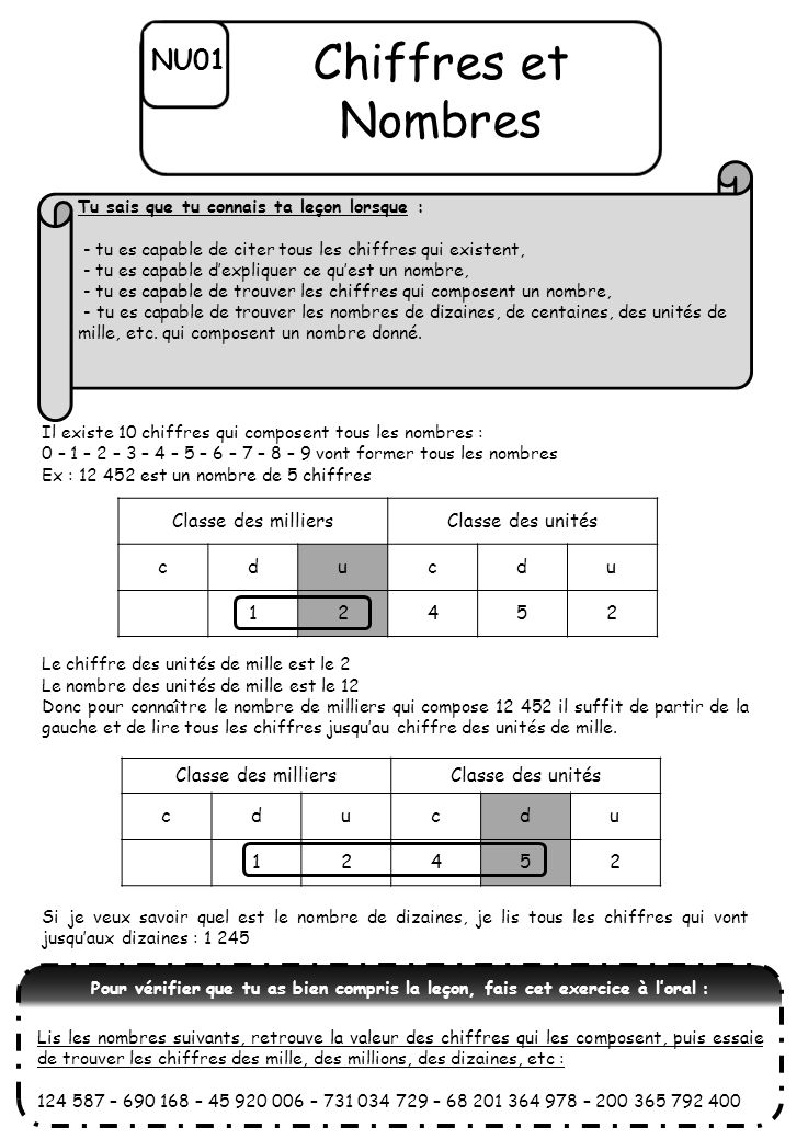 NU01 Chiffres et Nombres Il existe 10 chiffres qui composent tous les nombres : 0 – 1 – 2 – 3 – 4 – 5 – 6 – 7 – 8 – 9 vont former tous les nombres Ex : 12 452 est un nombre de 5 chiffres Le chiffre des unités de mille est le 2 Le nombre des unités de mille est le 12 Donc pour connaître le nombre de milliers qui compose 12 452 il suffit de partir de la gauche et de lire tous les chiffres jusqu'au chiffre des unités de mille.