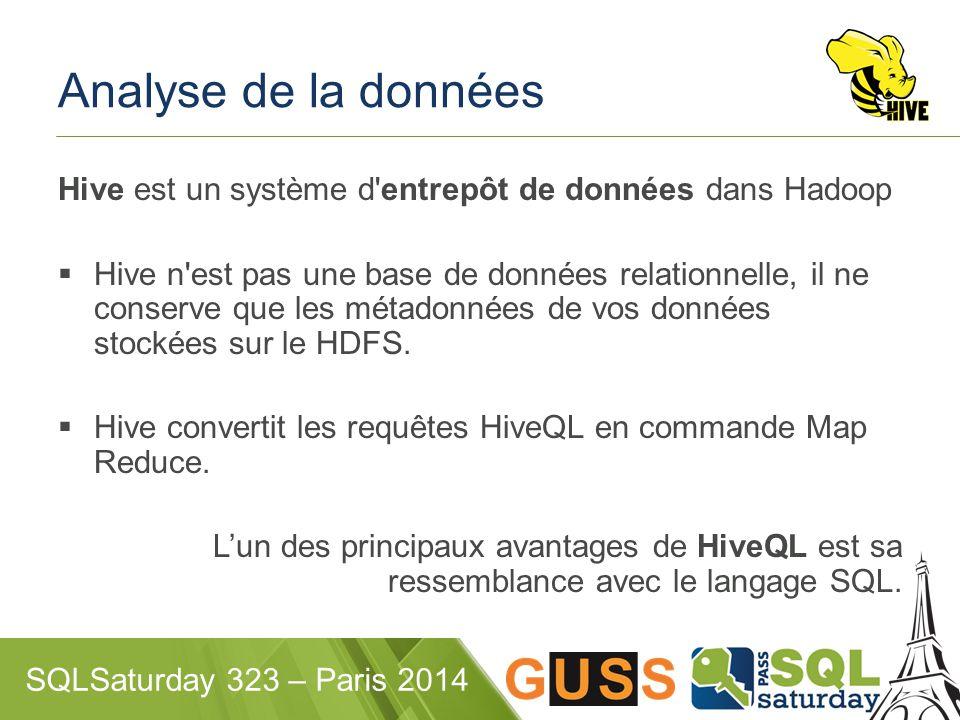 SQLSaturday 323 – Paris 2014 Analyse de la données Hive est un système d entrepôt de données dans Hadoop  Hive n est pas une base de données relationnelle, il ne conserve que les métadonnées de vos données stockées sur le HDFS.