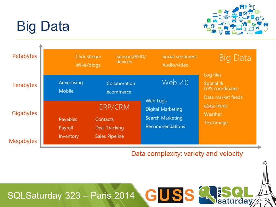 SQLSaturday 323 – Paris 2014 Big Data