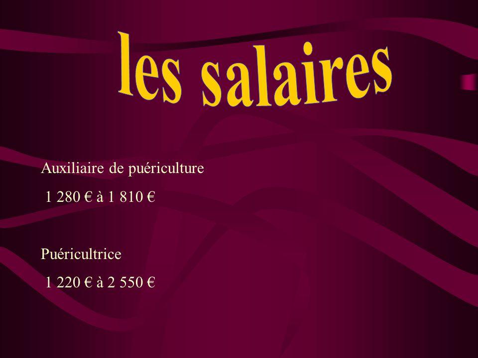 Auxiliaire de puériculture 1 280 € à 1 810 € Puéricultrice 1 220 € à 2 550 €