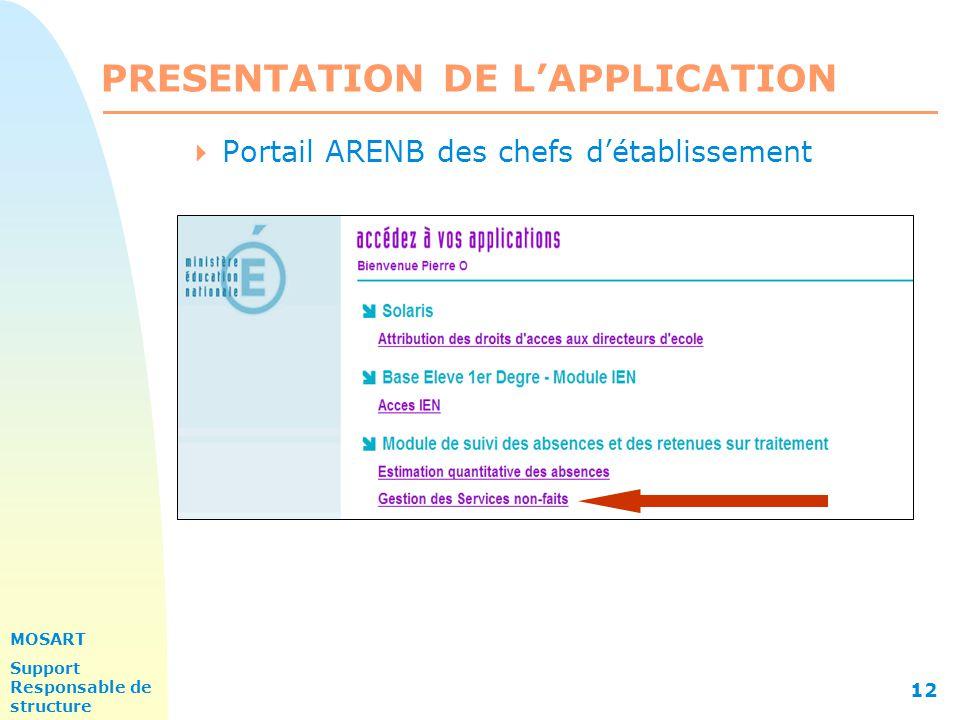 MOSART Support Responsable de structure 12 PRESENTATION DE L'APPLICATION  Portail ARENB des chefs d'établissement