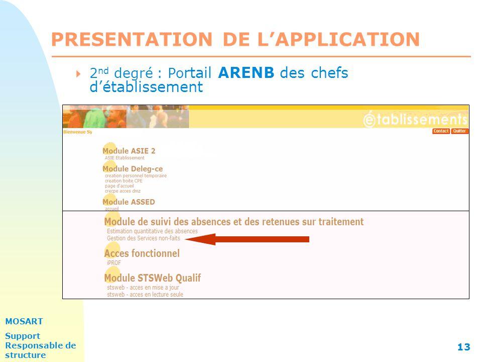 MOSART Support Responsable de structure 13 PRESENTATION DE L'APPLICATION  2 nd degré : Po rtail ARENB des chefs d'établissement