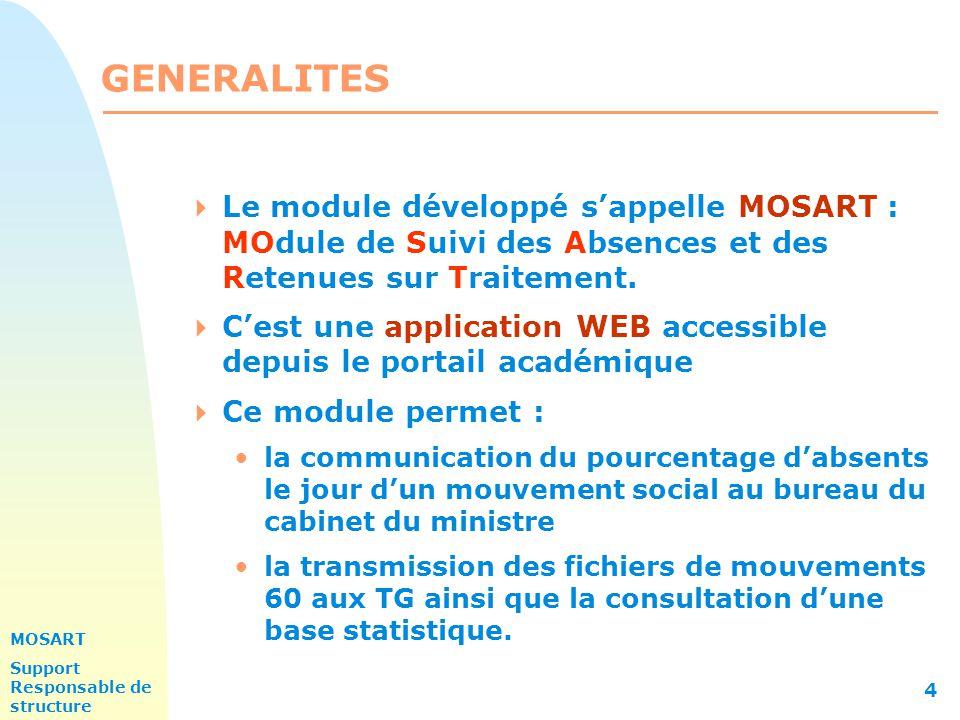 MOSART Support Responsable de structure 4 GENERALITES  Le module développé s'appelle MOSART : MOdule de Suivi des Absences et des Retenues sur Traitement.