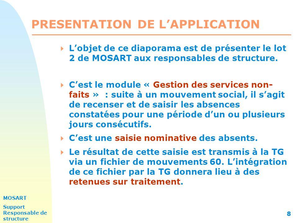MOSART Support Responsable de structure 8 PRESENTATION DE L'APPLICATION  L'objet de ce diaporama est de présenter le lot 2 de MOSART aux responsables de structure.