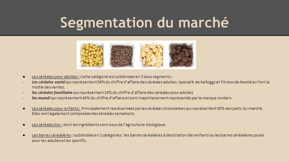 Segmentation du marché ●Les céréales pour adultes : Cette catégorie est subdivisée en 3 sous segments : -Les céréales santé qui représentent 50% du chiffre d'affaire des céréales adultes.