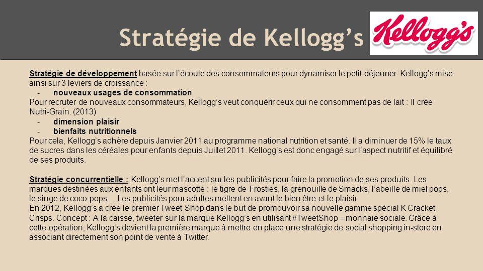 Stratégie de Kellogg's Stratégie de développement basée sur l'écoute des consommateurs pour dynamiser le petit déjeuner.