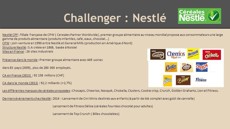 Challenger : Nestlé Nestlé CPF : filliale française de CPW ( Cereales Partner Worldwide), premier groupe alimentaire au niveau mondial propose aux consommateurs une large gamme de produits alimentaire (produits infantiles, café, eaux, chocolat...) CPW : join-venture en 1990 entre Nestlé et General Mills (production en Amérique d Nord) Structure Nestlé : S.A créée en 1868, basée à Noisiel Sites en France : 26 sites industriels Présence dans le monde : Premier groupe alimentaire avec 449 usines dans 83 pays (2009), plus de 280 000 employés.
