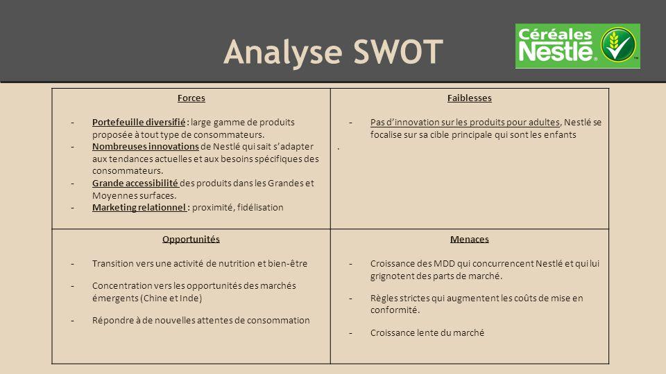 Analyse SWOT Forces - Portefeuille diversifié : large gamme de produits proposée à tout type de consommateurs.