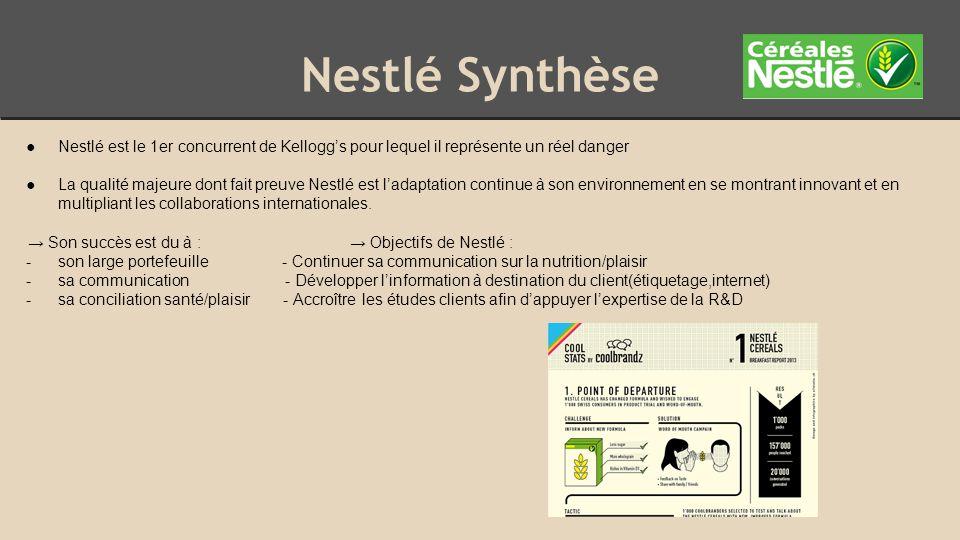 Nestlé Synthèse ●Nestlé est le 1er concurrent de Kellogg's pour lequel il représente un réel danger ●La qualité majeure dont fait preuve Nestlé est l'adaptation continue à son environnement en se montrant innovant et en multipliant les collaborations internationales.
